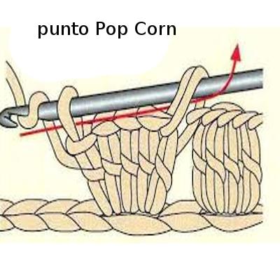 punto pop corn