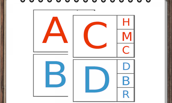 Alfabeti: Indovina la lettera