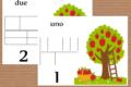 I numeri delle mele